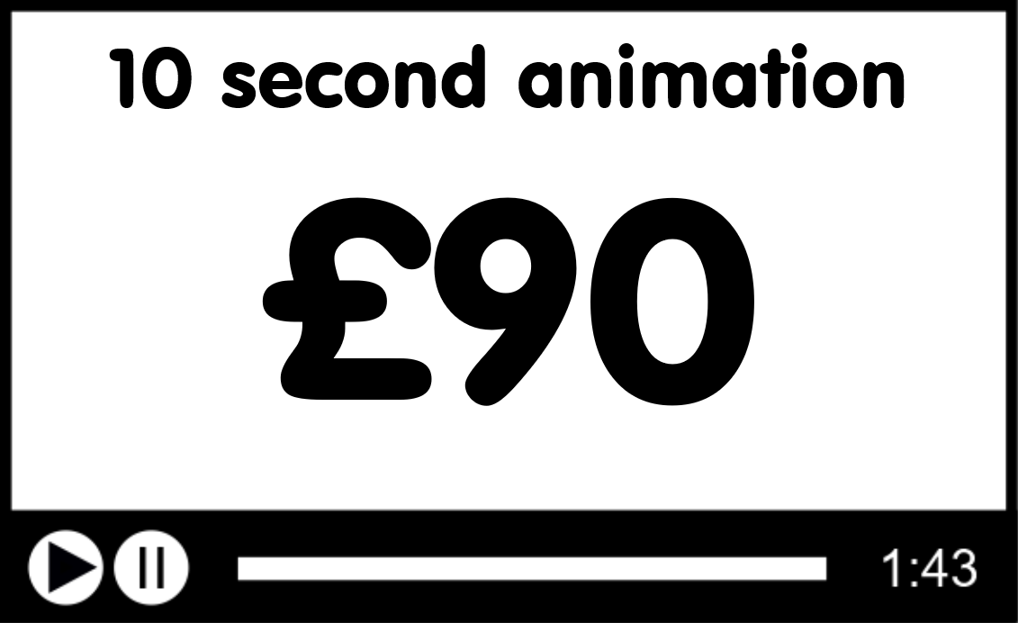 10 second animation £190