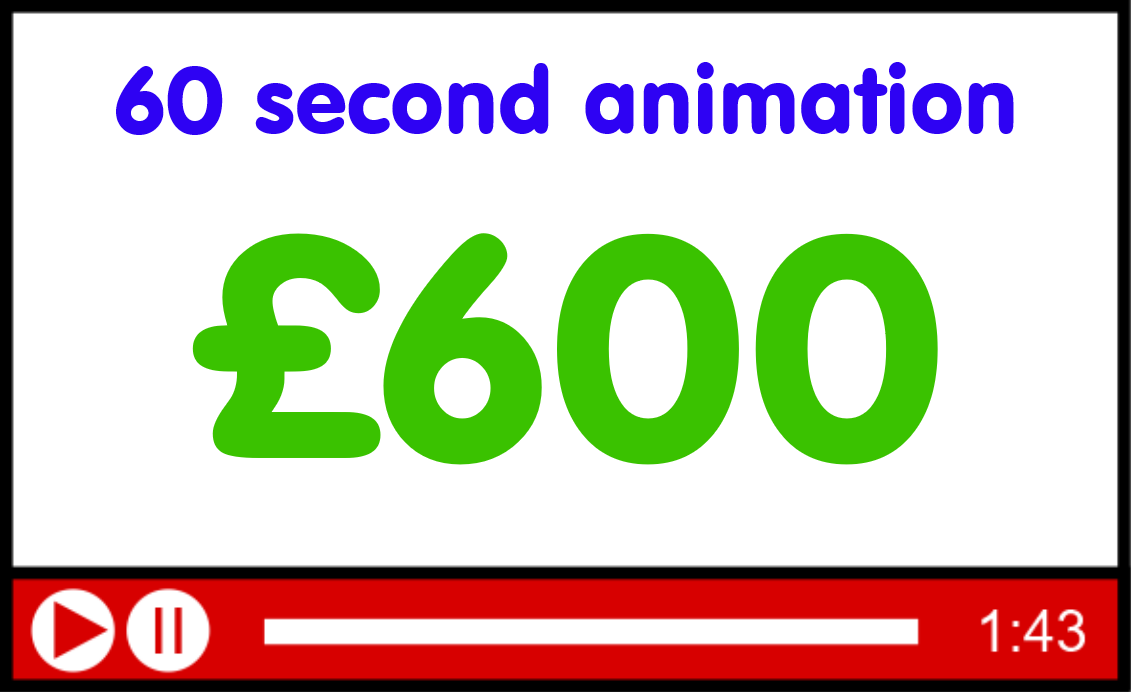 60 second animation £390
