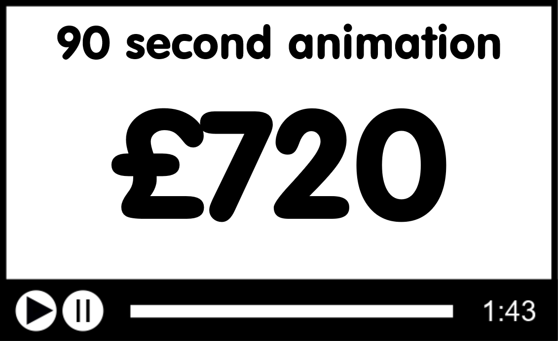 90 second animation £510